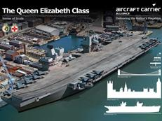 Queen Elizabeth in Portsmouth